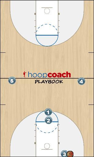 Basketball Play Stay Zone Press Break