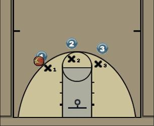 Basketball Play Win Uncategorized Plays offense