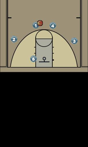 Basketball Play Box