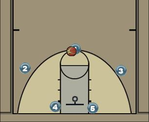 Basketball Play X Offence Uncategorized Plays offence