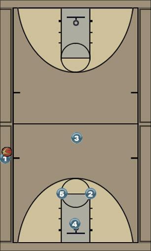 Basketball Play Kite Uncategorized Plays sideline
