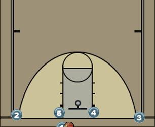 Basketball Play Mountain Uncategorized Plays baseline play