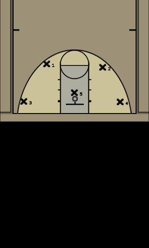 Basketball Play 2-3/J-Bone Defense