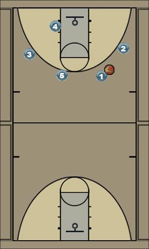 Basketball Play תרגיל 1 Man to Man Offense