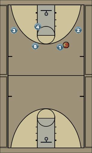 Basketball Play תנועה 1 Man to Man Offense