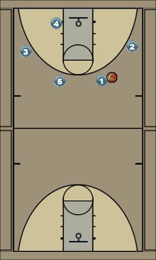 Basketball Play תנועה 2 Man to Man Offense