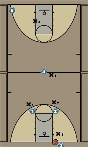 Basketball Play VsPress Zone Press Break