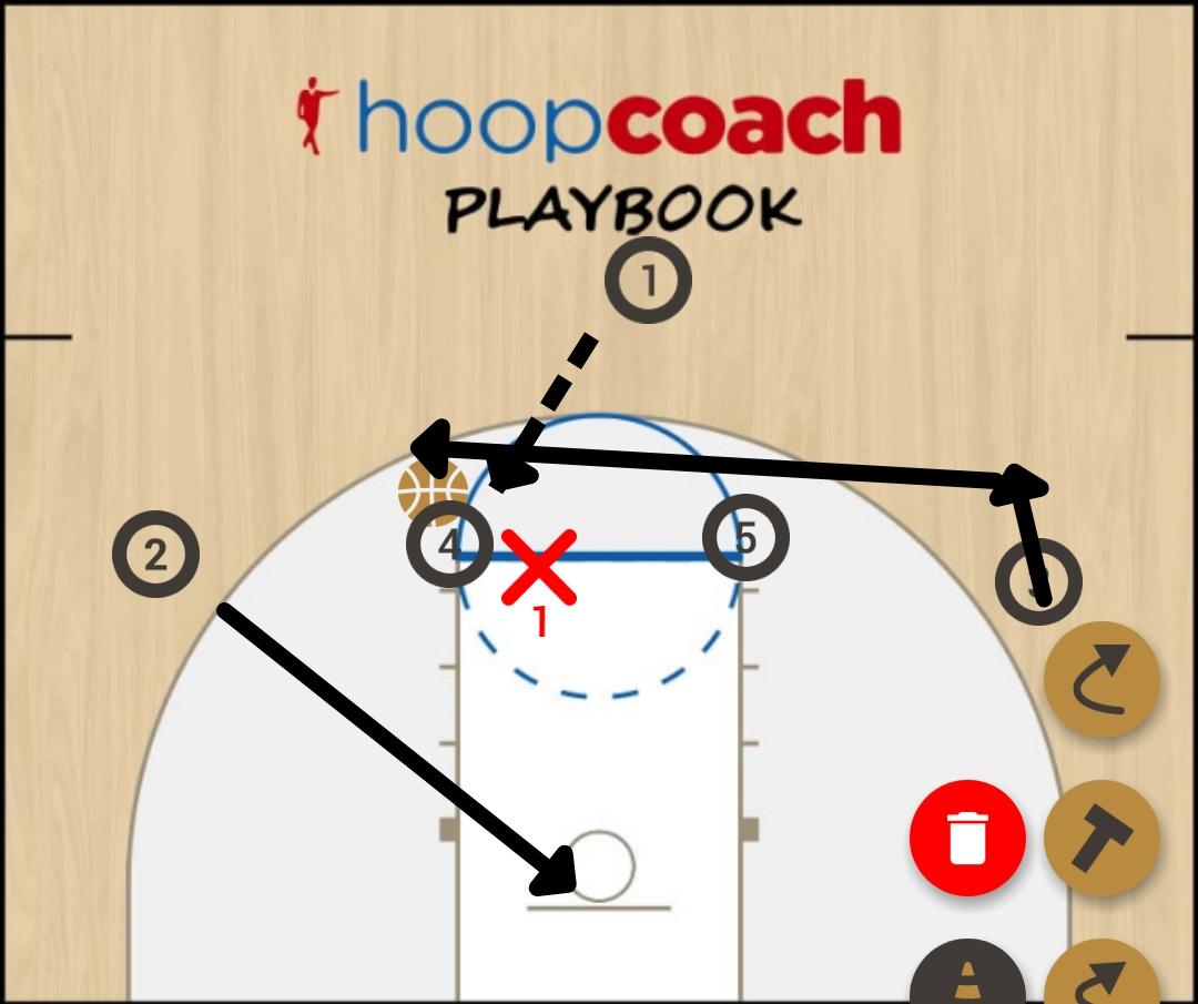 Basketball Play Secondary Secondary Break