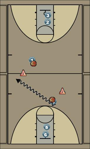 Basketball Play dribble and shoot Uncategorized Plays offense