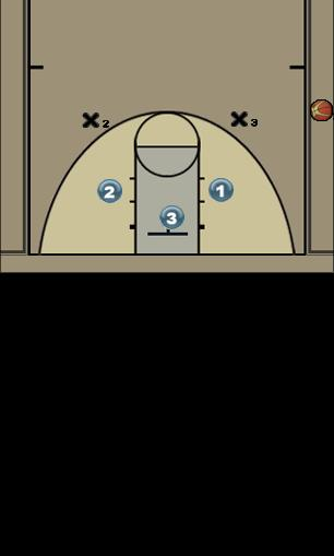 Basketball Play Triangle Trap Defense