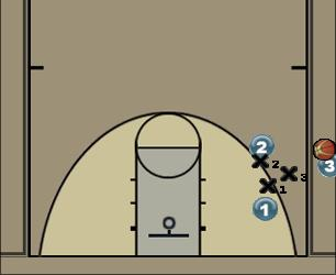 Basketball Play Quick 2 points Last Second Play
