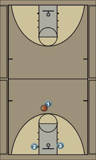 Basketball Play Set 1 Man to Man Set offense
