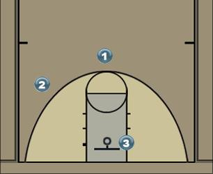 Basketball Play Set 2 Man to Man Set offense
