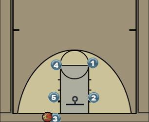 Basketball Play BOB 2 Man Baseline Out of Bounds Play