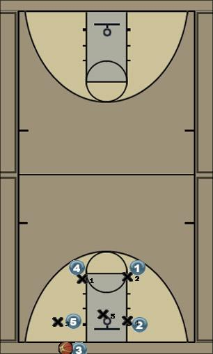 Basketball Play BOB Zone 3 Zone Baseline Out of Bounds