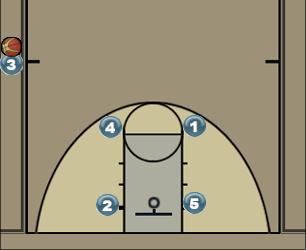 Basketball Play SOB 6 Sideline Out of Bounds