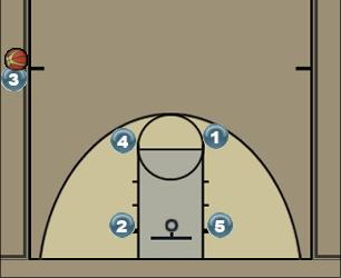 Basketball Play SOB 7 Sideline Out of Bounds