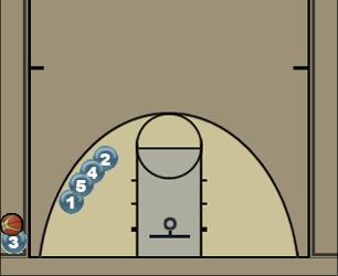 Basketball Play Corner Sideline Out of Bounds