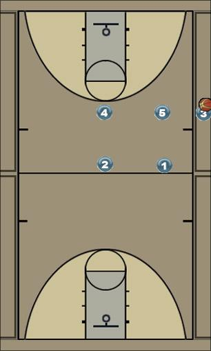 Basketball Play Box Sideline Out of Bounds