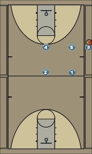 Basketball Play Box 3 Sideline Out of Bounds