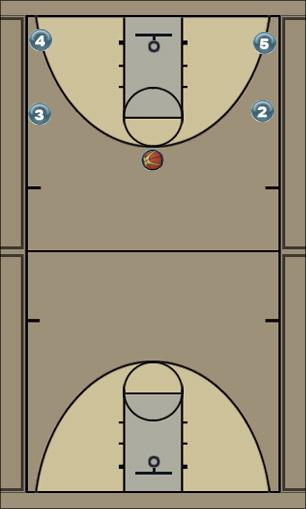 Basketball Play Circle Uncategorized Plays man offense
