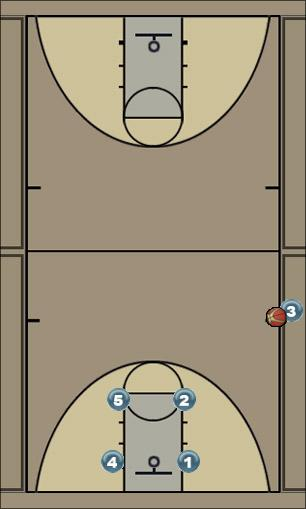 Basketball Play Blob last second Last Second Play