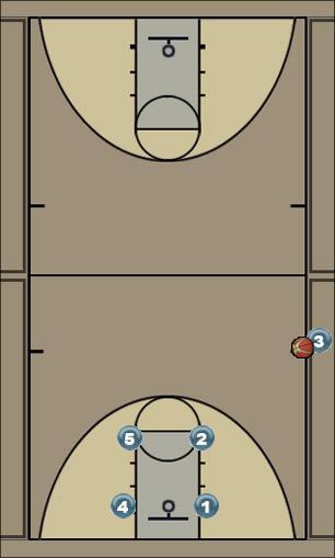 Basketball Play Blob last second Last Second Play