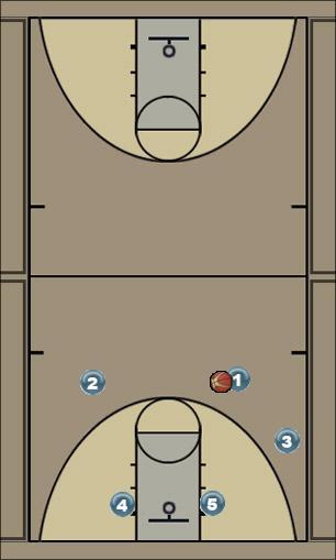 Basketball Play Paikkapeli