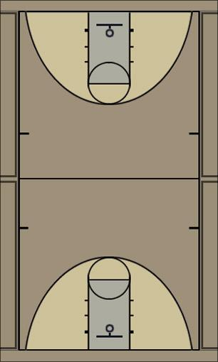 Basketball Play zhengyi Uncategorized Plays corner