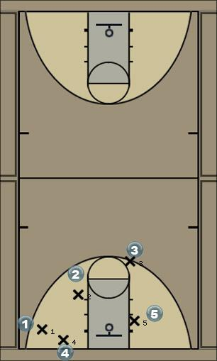 Basketball Play BL 1 Man Baseline Out of Bounds Play