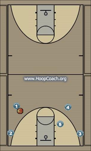 Basketball Play lifeisball Last Second Play fake isolation