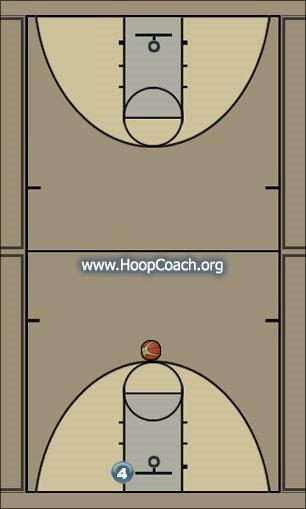 Basketball Play 5 Out Man to Man Set man