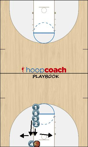 Basketball Play Stack Out of Bounds Zone Baseline Out of Bounds