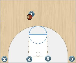 Basketball Play Zags Man to Man Offense man to man offense