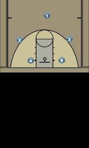 Basketball Play XL Zone Play
