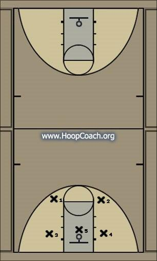Basketball Play 2-3 Defense