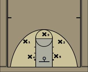 Basketball Play 3-2 Defense