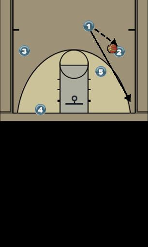Basketball Play tiger Uncategorized Plays tod.mcneely@gmail.com