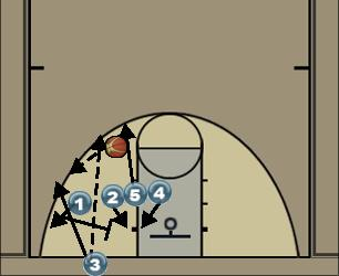 Basketball Play 9 Sideline Out of Bounds