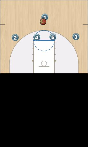 Basketball Play 1-4 RS Man Offense - Away Quick Hitter offense
