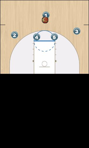 Basketball Play 1-4 RS Man Offense - Off Uncategorized Plays offense