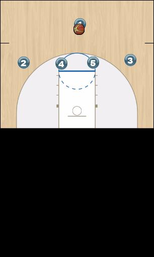 Basketball Play 1-4 RS Man Offense - Roll Uncategorized Plays offense