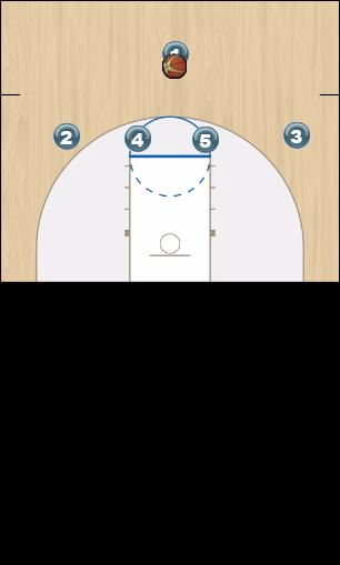 Basketball Play 1-4 RS Man Offense - Off - back door Uncategorized Plays offense