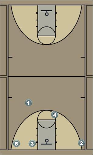 Basketball Play Barreirense (4) Man to Man Set
