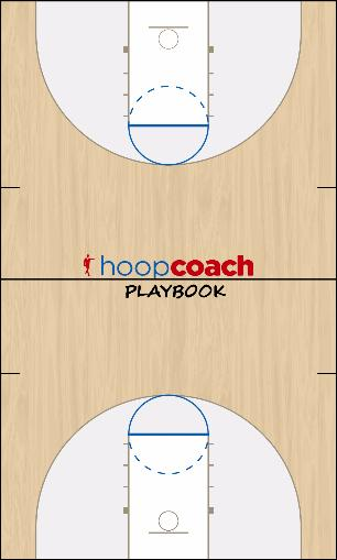 Basketball Play simple screen Uncategorized Plays offense