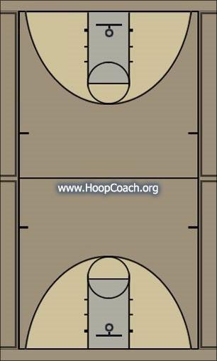 Basketball Play Jogada 3 Uncategorized Plays contra zona