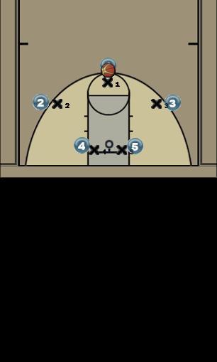 Basketball Play Uno Uncategorized Plays sistema, ataque, individual