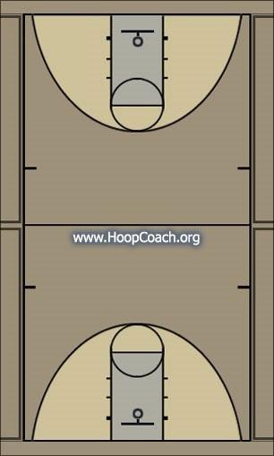 Basketball Play X Up Man to Man Set offense