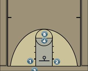 Basketball Play Swoosh Zone Baseline Out of Bounds