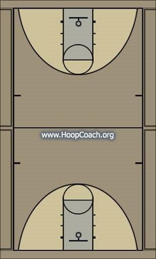 Basketball Play Stack Man Baseline Out of Bounds Play offense